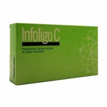 Plantis Infoligo C 20 amp